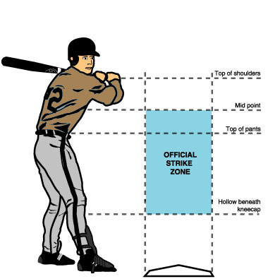 One Outs.  Baseball-pitching-mlbstrike